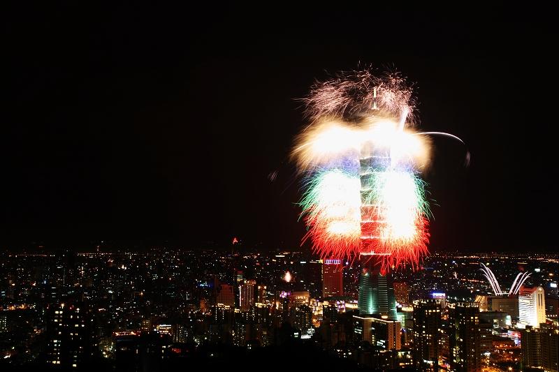 Essay on taipei 101 for Taipei tower ball
